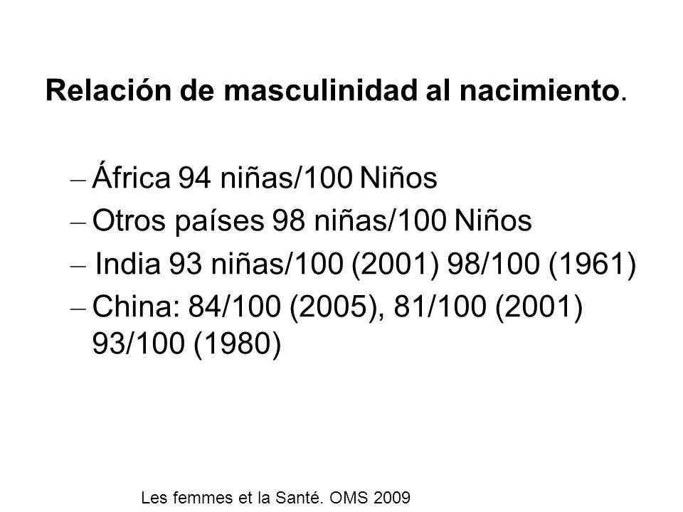 Relación de masculinidad al nacimiento. – África 94 niñas/100 Niños – Otros países 98 niñas/100 Niños – India 93 niñas/100 (2001) 98/100 (1961) – Chin