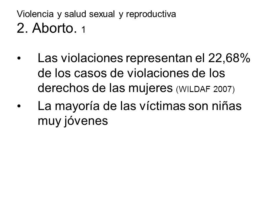 Violencia y salud sexual y reproductiva 2. Aborto. 1 Las violaciones representan el 22,68% de los casos de violaciones de los derechos de las mujeres