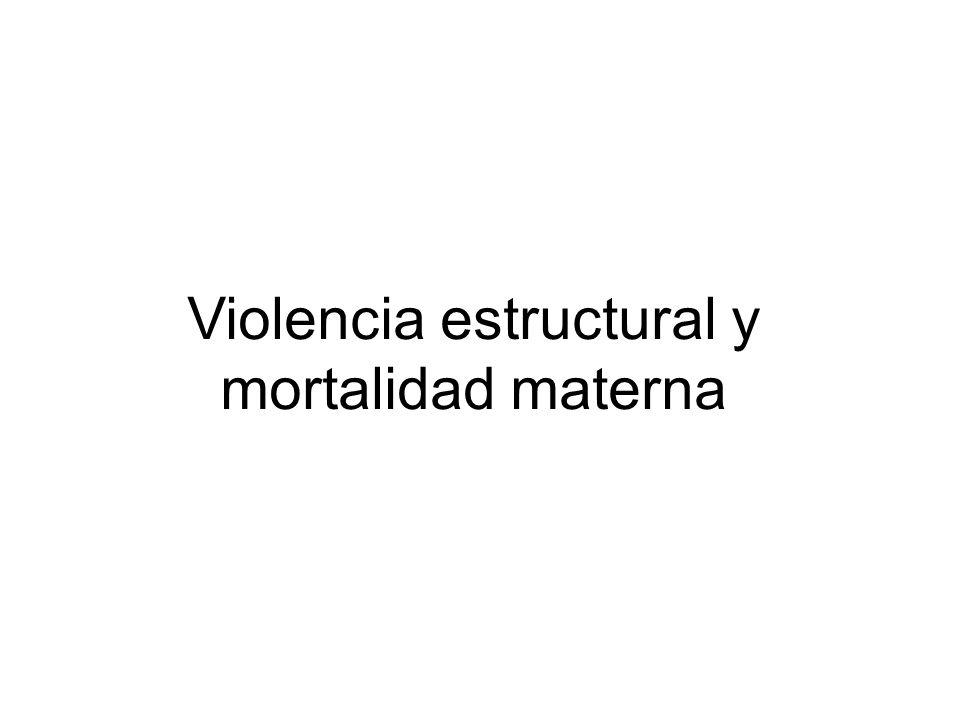 Violencia estructural y mortalidad materna