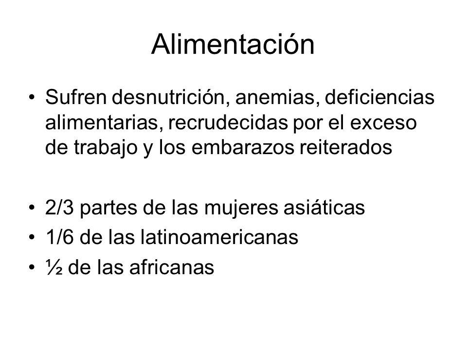 Alimentación Sufren desnutrición, anemias, deficiencias alimentarias, recrudecidas por el exceso de trabajo y los embarazos reiterados 2/3 partes de l