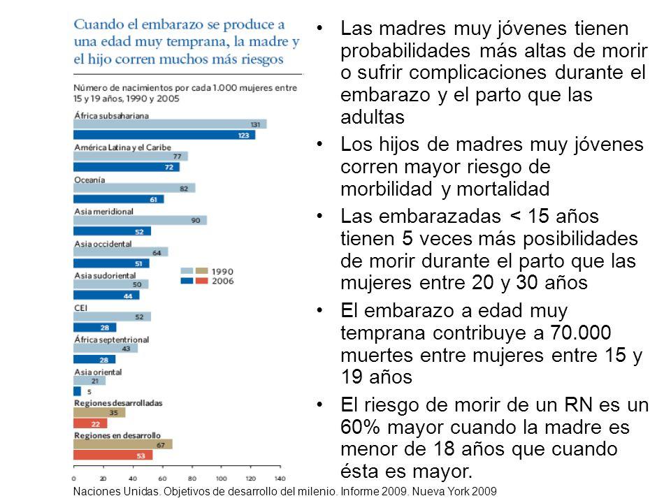 Naciones Unidas. Objetivos de desarrollo del milenio. Informe 2009. Nueva York 2009 Las madres muy jóvenes tienen probabilidades más altas de morir o