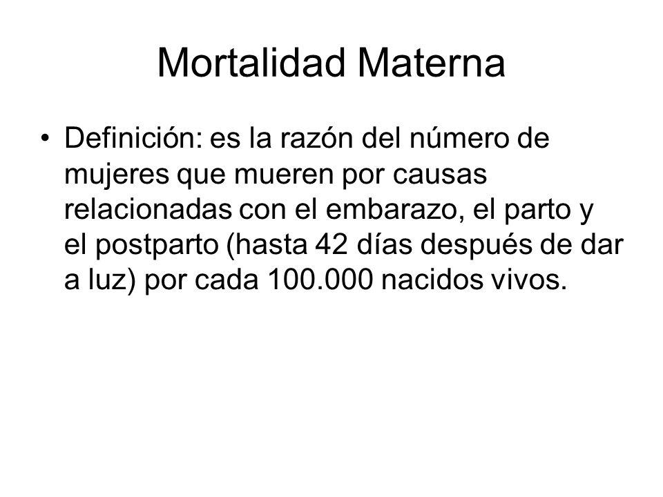 Mortalidad Materna Definición: es la razón del número de mujeres que mueren por causas relacionadas con el embarazo, el parto y el postparto (hasta 42