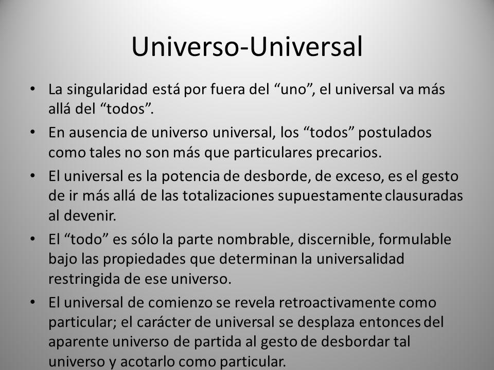 Universo-Universal La singularidad está por fuera del uno, el universal va más allá del todos. En ausencia de universo universal, los todos postulados