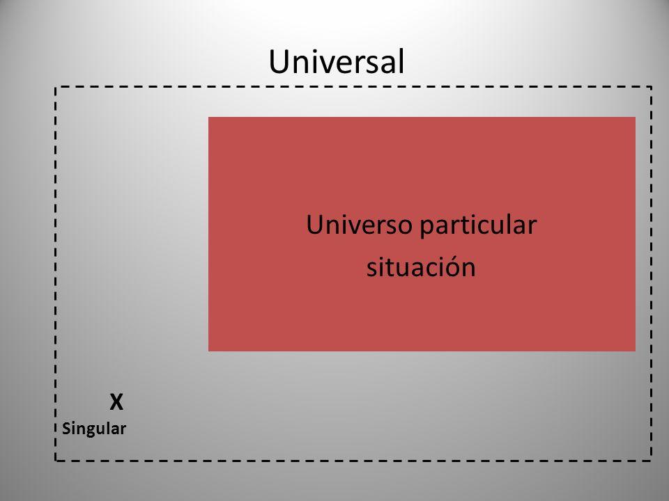 Universo particular situación Universal X Singular