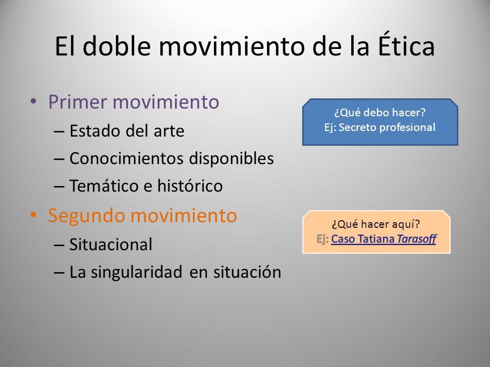 El doble movimiento de la Ética Primer movimiento – Estado del arte – Conocimientos disponibles – Temático e histórico Segundo movimiento – Situaciona