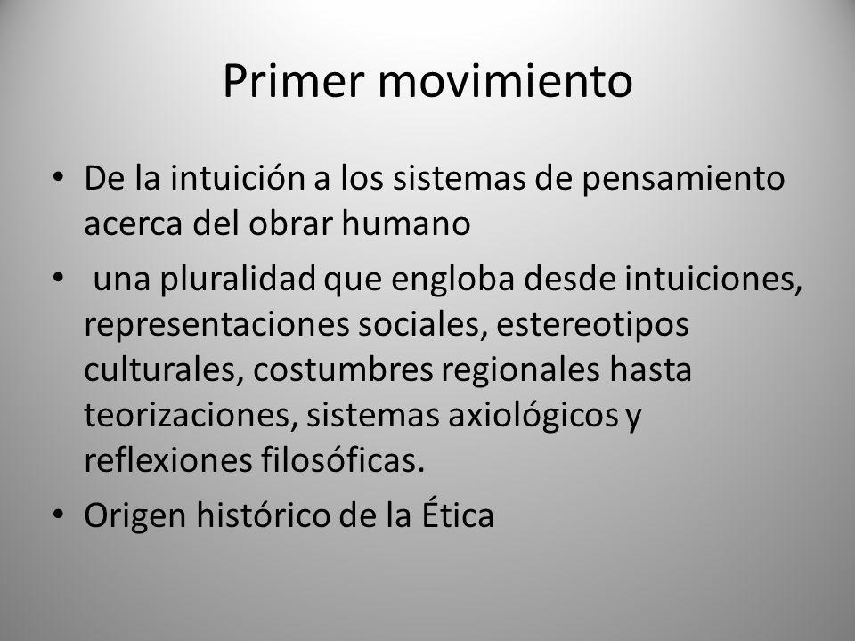 Primer movimiento De la intuición a los sistemas de pensamiento acerca del obrar humano una pluralidad que engloba desde intuiciones, representaciones