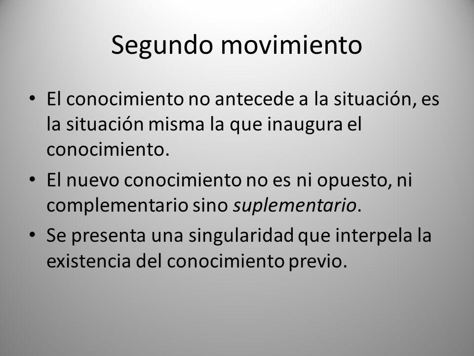 Segundo movimiento El conocimiento no antecede a la situación, es la situación misma la que inaugura el conocimiento. El nuevo conocimiento no es ni o