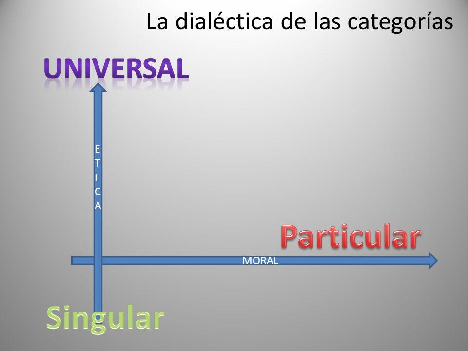 La dialéctica de las categorías MORAL ETICAETICA