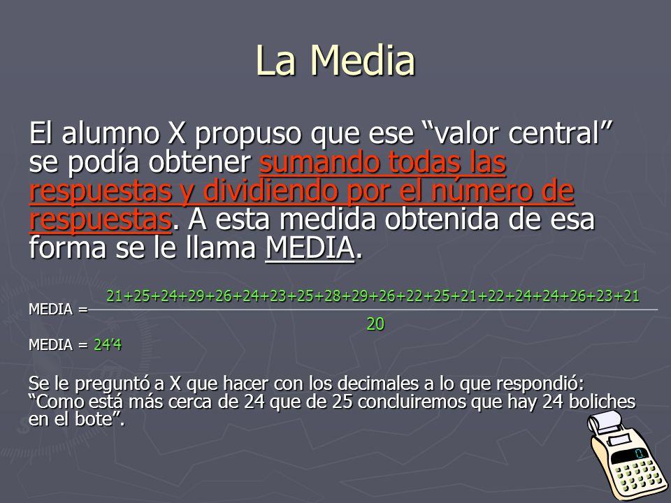 La Media El alumno X propuso que ese valor central se podía obtener sumando todas las respuestas y dividiendo por el número de respuestas.