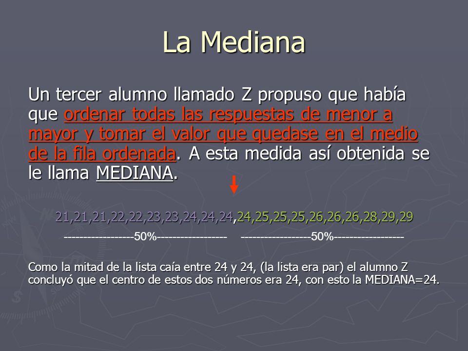 La respuesta Después de obtener las respuestas que propusieron X, Y y Z: MEDIA=24MODA=24MEDIANA=24 La conclusión unánime fue que había 24 boliches en el bote.