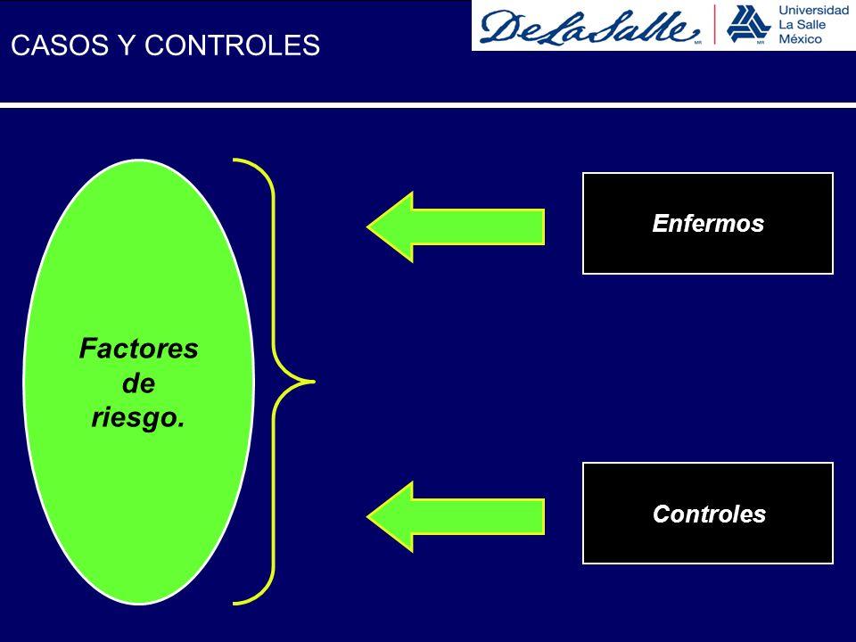 Enfermos Controles Factores de riesgo. CASOS Y CONTROLES