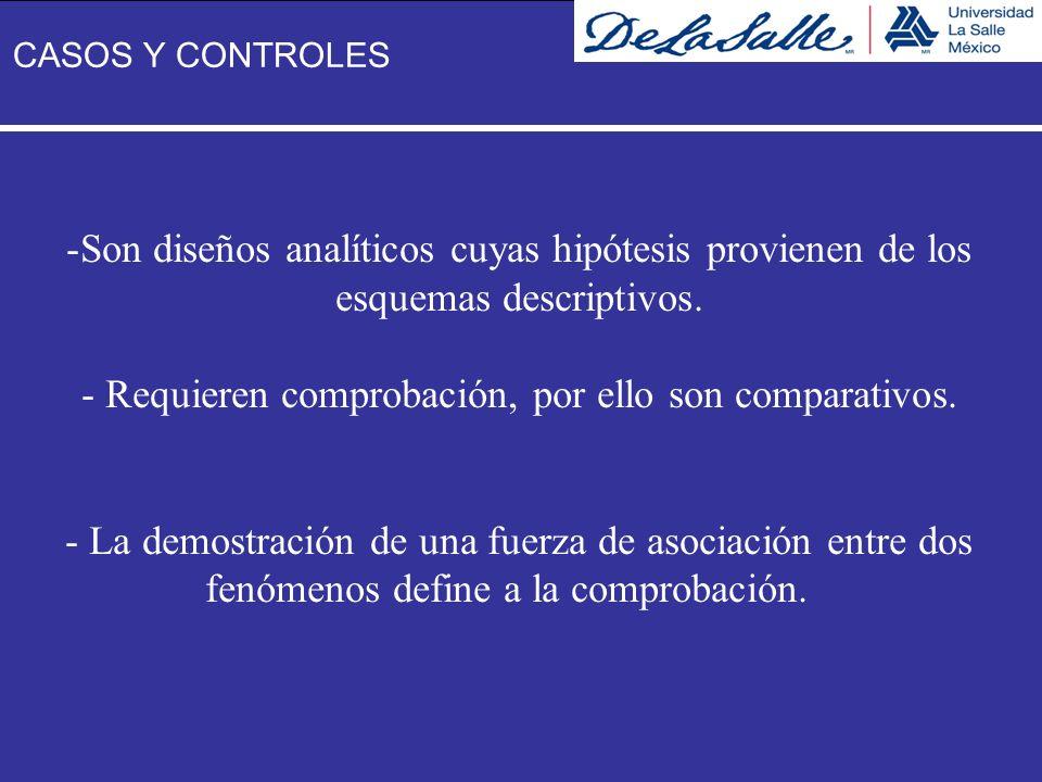 -Son diseños analíticos cuyas hipótesis provienen de los esquemas descriptivos. - Requieren comprobación, por ello son comparativos. - La demostración