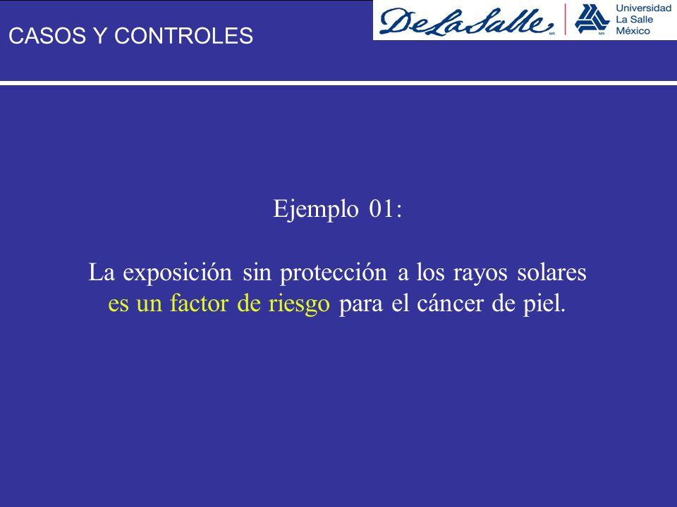 Ejemplo 01: La exposición sin protección a los rayos solares es un factor de riesgo para el cáncer de piel. CASOS Y CONTROLES