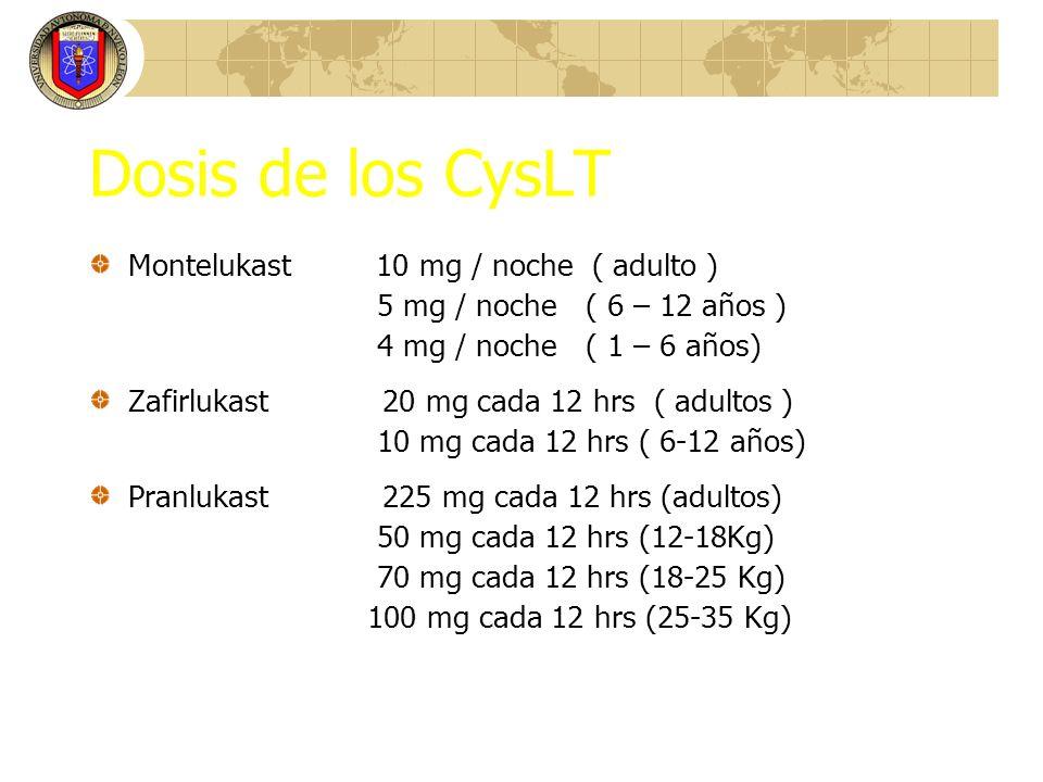Dosis de los CysLT Montelukast 10 mg / noche ( adulto ) 5 mg / noche ( 6 – 12 años ) 4 mg / noche ( 1 – 6 años) Zafirlukast 20 mg cada 12 hrs ( adulto