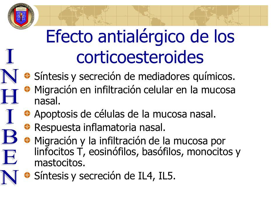 Efecto antialérgico de los corticoesteroides Síntesis y secreción de mediadores químicos. Migración en infiltración celular en la mucosa nasal. Apopto
