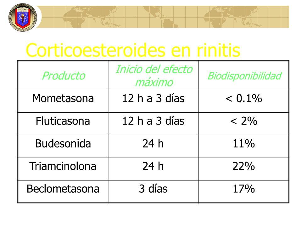 Corticoesteroides en rinitis Producto Inicio del efecto máximo Biodisponibilidad Mometasona12 h a 3 días< 0.1% Fluticasona12 h a 3 días< 2% Budesonida