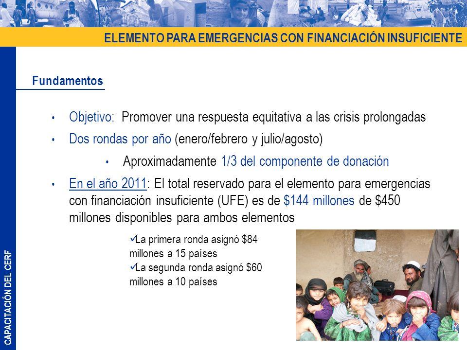 CAPACITACIÓN DEL CERF Objetivo: Promover una respuesta equitativa a las crisis prolongadas Dos rondas por año (enero/febrero y julio/agosto) Aproximad