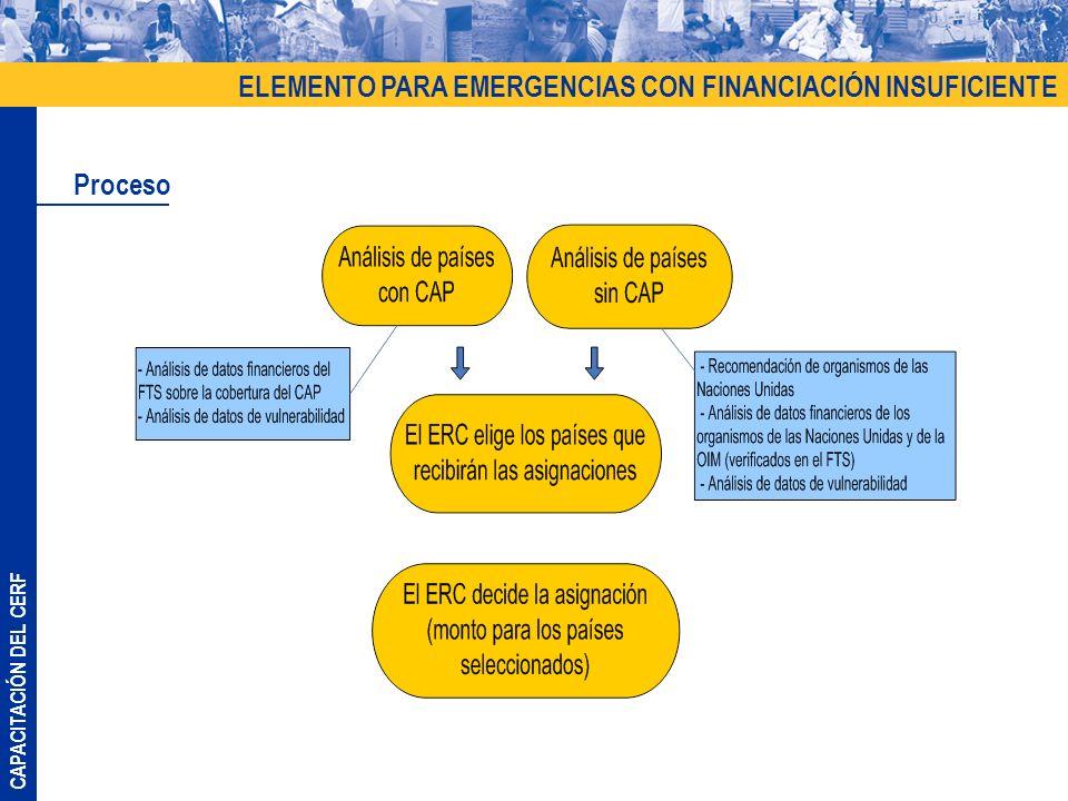 CAPACITACIÓN DEL CERF ELEMENTO PARA EMERGENCIAS CON FINANCIACIÓN INSUFICIENTE Proceso