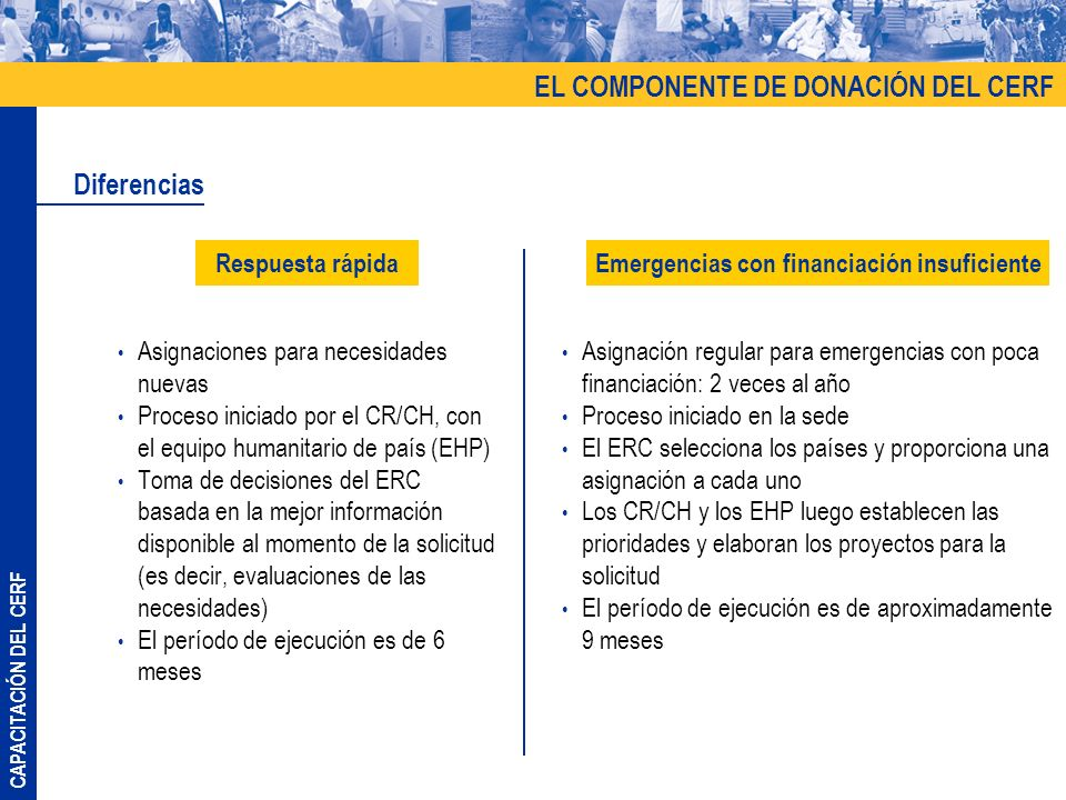 CAPACITACIÓN DEL CERF Asignaciones para necesidades nuevas Proceso iniciado por el CR/CH, con el equipo humanitario de país (EHP) Toma de decisiones d