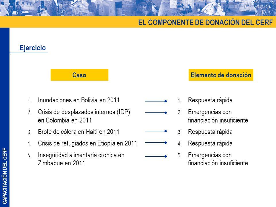 CAPACITACIÓN DEL CERF 1. Inundaciones en Bolivia en 2011 2. Crisis de desplazados internos (IDP) en Colombia en 2011 3. Brote de cólera en Haití en 20