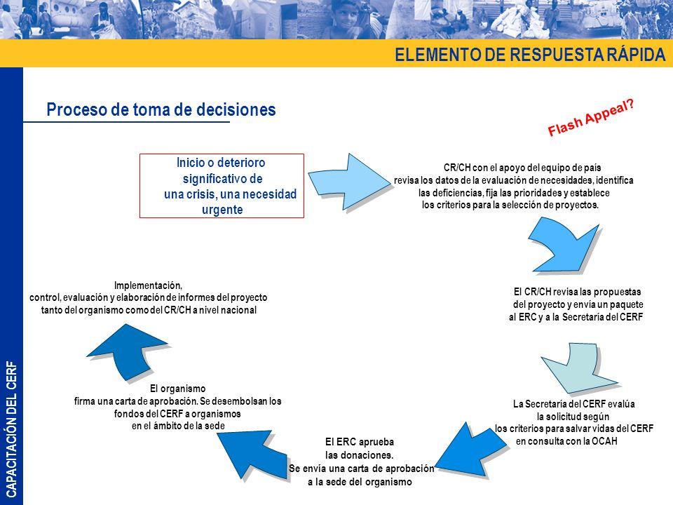 CAPACITACIÓN DEL CERF Los proyectos seleccionados deben: (a) basarse en evaluaciones de las necesidades, (b) ser esenciales para la inmediata respuesta humanitaria, (c) estar dentro del llamamiento (si existe uno) (d) realizarse para salvar vidas, como lo definen los criterios del CERF (Criterios para Salvar Vidas [LSC]).