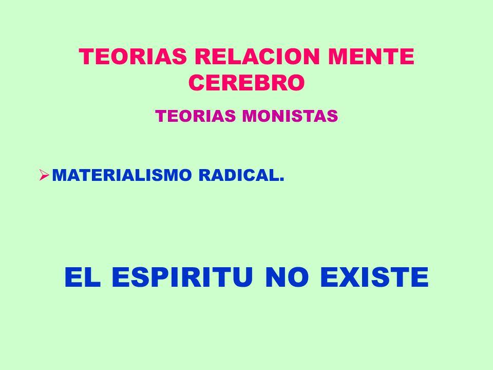 TEORIAS RELACION MENTE CEREBRO TEORIAS MONISTAS MONISMO NEUTRAL CUERPO Y ESPIRITU CONSTITUYEN DISTINTOS ASPECTOS DE UNA REALIDAD INTANGIBLE.