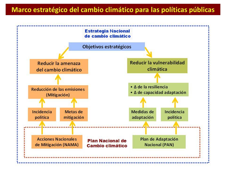 Marco estratégico del cambio climático para las políticas públicas