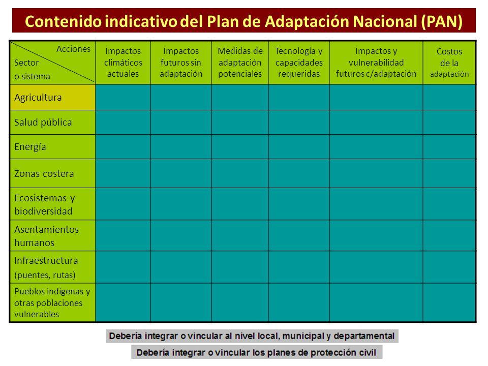 Acciones Sector o sistema Impactos climáticos actuales Impactos futuros sin adaptación Medidas de adaptación potenciales Tecnología y capacidades requ