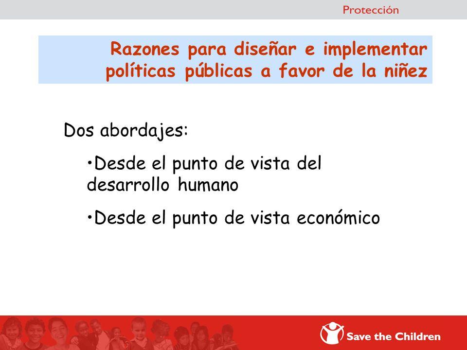 Razones para diseñar e implementar políticas públicas a favor de la niñez Dos abordajes: Desde el punto de vista del desarrollo humano Desde el punto