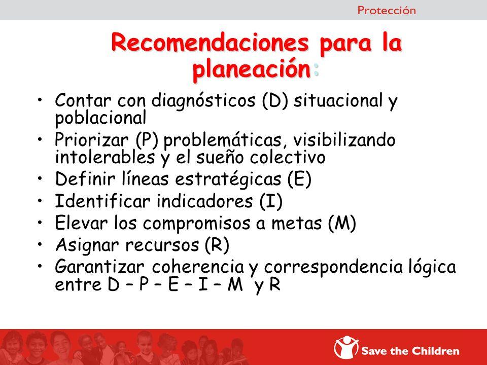 Recomendaciones para la planeación: Contar con diagnósticos (D) situacional y poblacional Priorizar (P) problemáticas, visibilizando intolerables y el