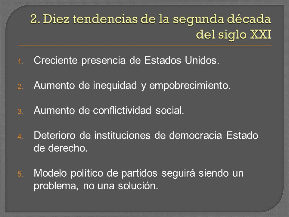 6.Creciente control territorial y político por parte del crimen organizado.