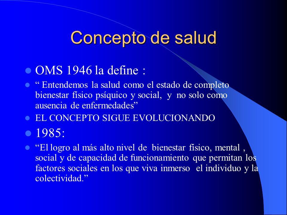 Concepto de salud OMS 1946 la define : Entendemos la salud como el estado de completo bienestar físico psíquico y social, y no solo como ausencia de enfermedades EL CONCEPTO SIGUE EVOLUCIONANDO 1985: El logro al más alto nivel de bienestar físico, mental, social y de capacidad de funcionamiento que permitan los factores sociales en los que viva inmerso el individuo y la colectividad.