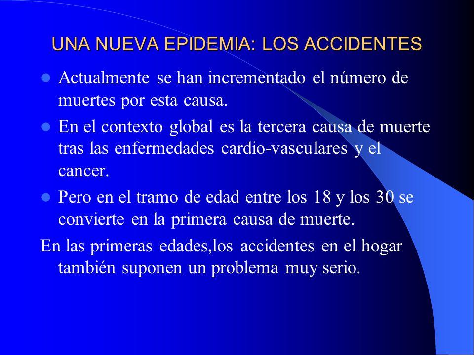 UNA NUEVA EPIDEMIA: LOS ACCIDENTES Actualmente se han incrementado el número de muertes por esta causa.