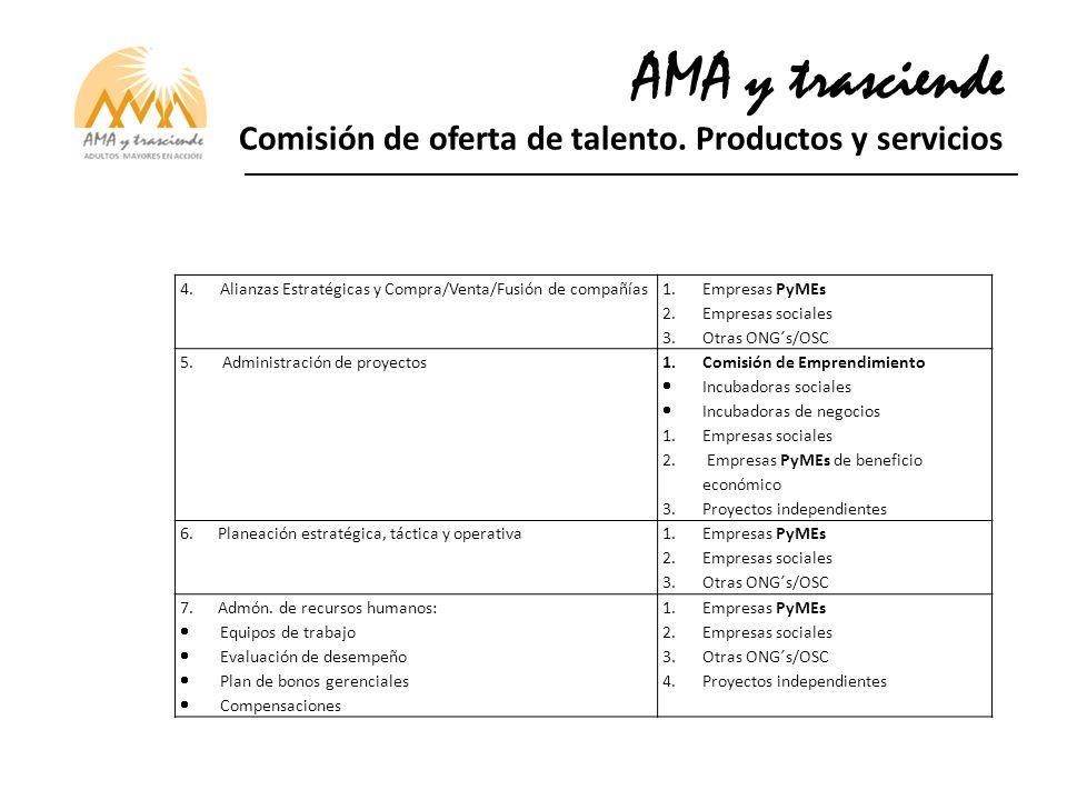AMA y trasciende Comisión de oferta de talento.