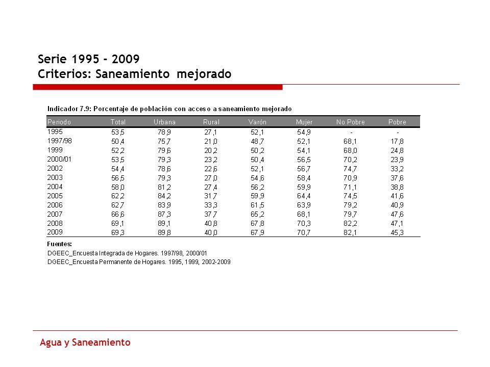Serie 1995 - 2009 Criterios: Saneamiento mejorado Agua y Saneamiento