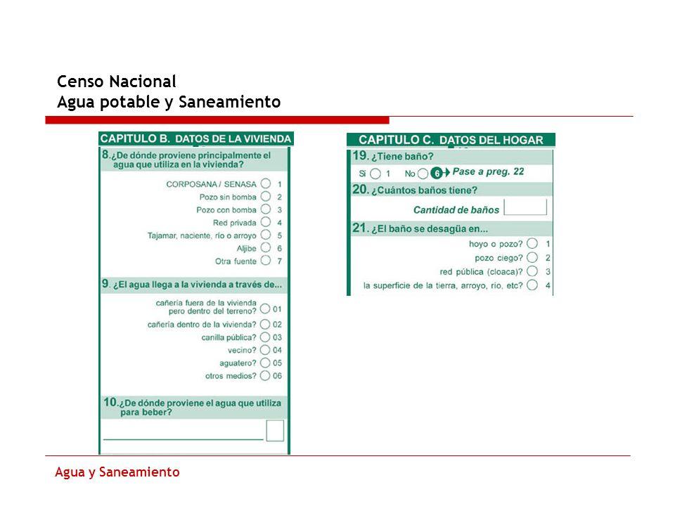 Criterios adoptados para Agua mejorada Agua y Saneamiento Criterios analizados PARINFO 100% ESSAP - SENASA 100% Red Privada 100% Red comunitaria 100% Pozo con bomba 50% Pozo sin bomba