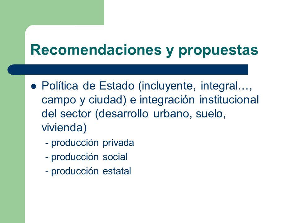 Recomendaciones y propuestas Institución operadora de la producción social del hábitat a nivel federal - papel de la CONAVI - papel de las OREVIS - articulación con fondos de inversión y desarrollo social y económico