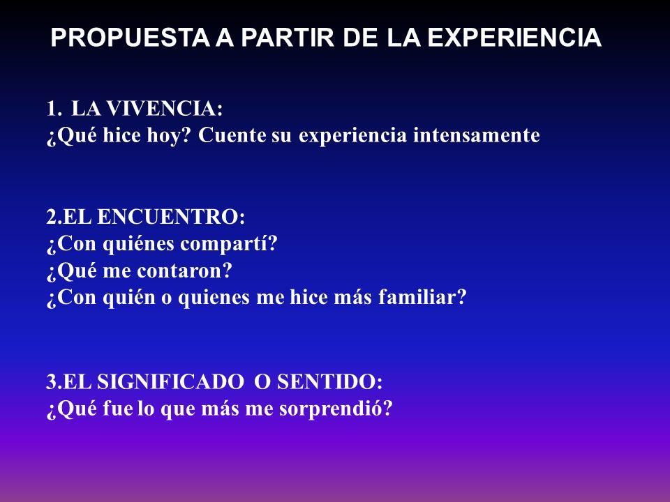 PROPUESTA A PARTIR DE LA EXPERIENCIA 1.LA VIVENCIA: ¿Qué hice hoy? Cuente su experiencia intensamente 2.EL ENCUENTRO: ¿Con quiénes compartí? ¿Qué me c