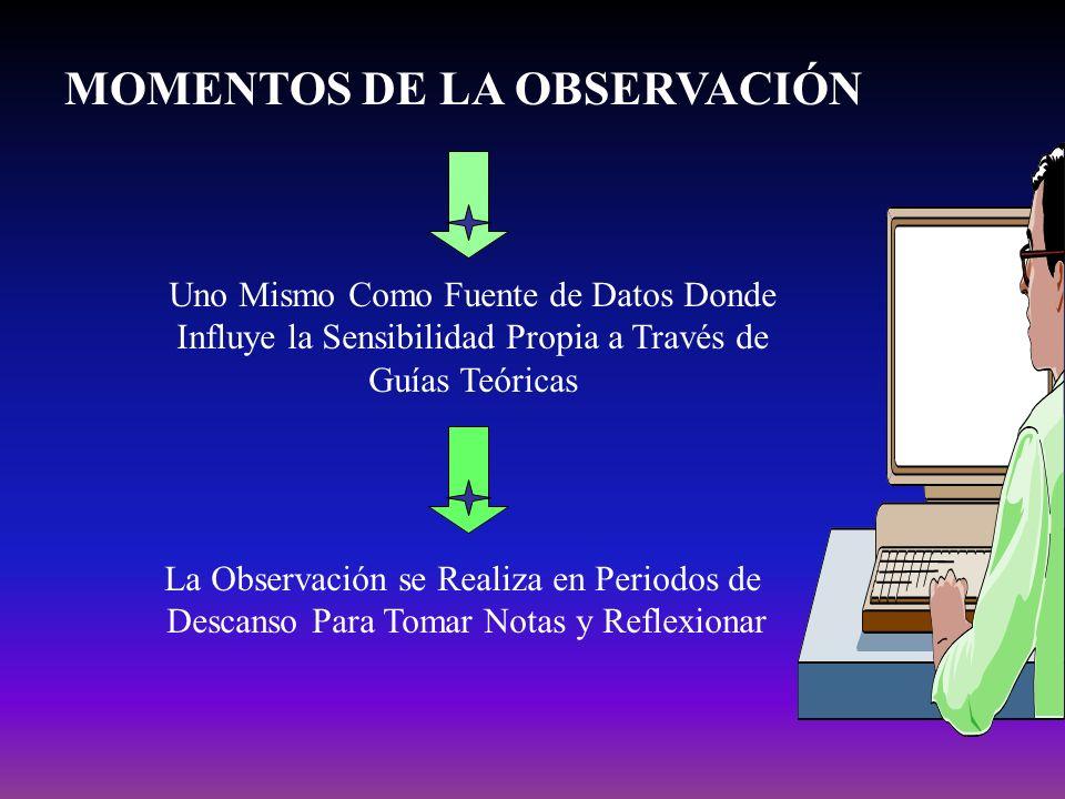 MOMENTOS DE LA OBSERVACIÓN Uno Mismo Como Fuente de Datos Donde Influye la Sensibilidad Propia a Través de Guías Teóricas La Observación se Realiza en