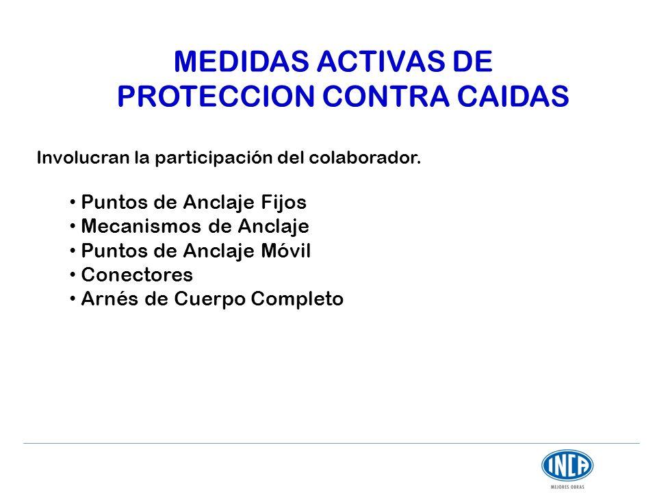 MEDIDAS ACTIVAS DE PROTECCION CONTRA CAIDAS Involucran la participación del colaborador. Puntos de Anclaje Fijos Mecanismos de Anclaje Puntos de Ancla