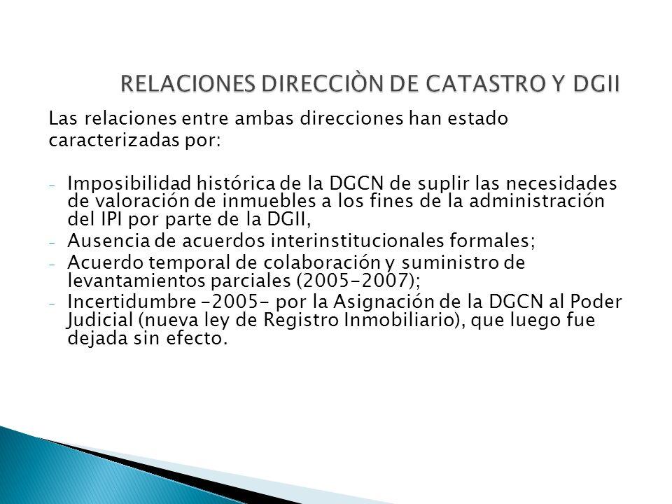 Las relaciones entre ambas direcciones han estado caracterizadas por: - Imposibilidad histórica de la DGCN de suplir las necesidades de valoración de