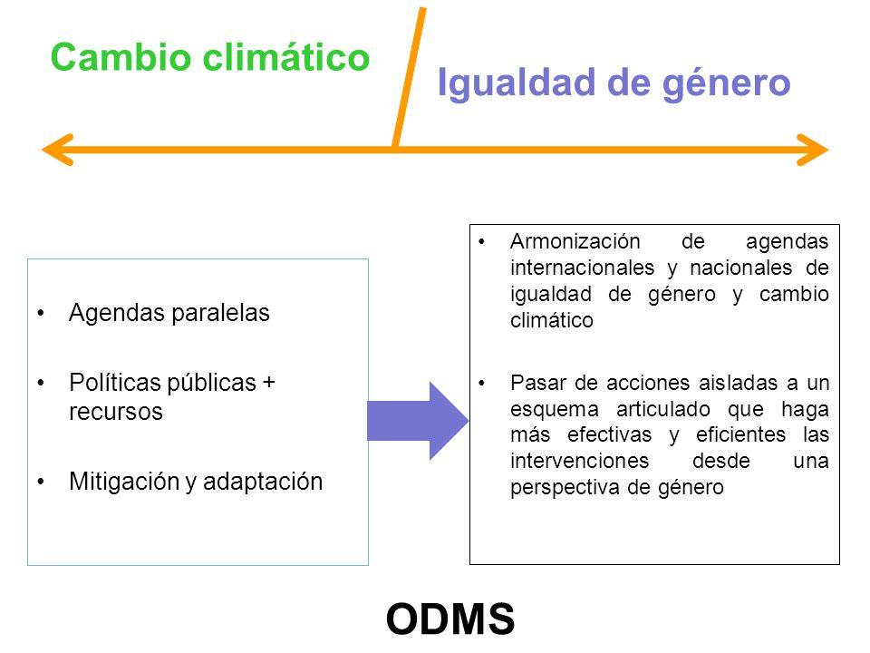 Cambio climático Agendas paralelas Políticas públicas + recursos Mitigación y adaptación Igualdad de género Armonización de agendas internacionales y