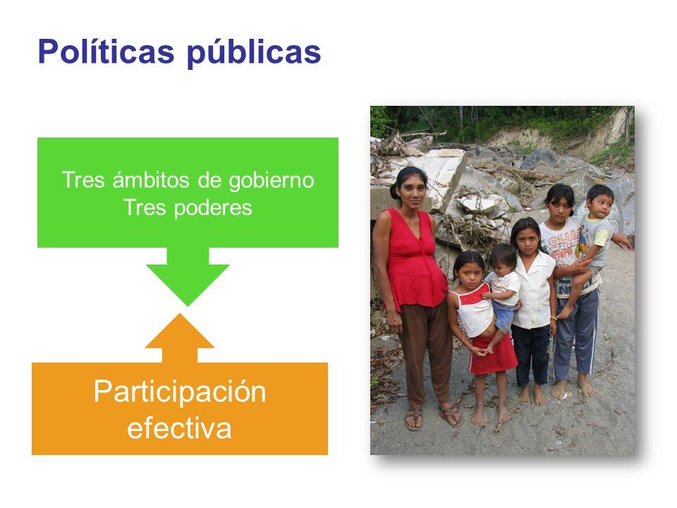 Participación efectiva Tres ámbitos de gobierno Tres poderes Políticas públicas