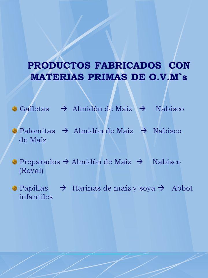 PRODUCTOS FABRICADOS CON MATERIAS PRIMAS DE O.V.M`s Galletas Almidón de Maíz Nabisco Palomitas Almidón de Maíz Nabisco de Maíz Preparados Almidón de M