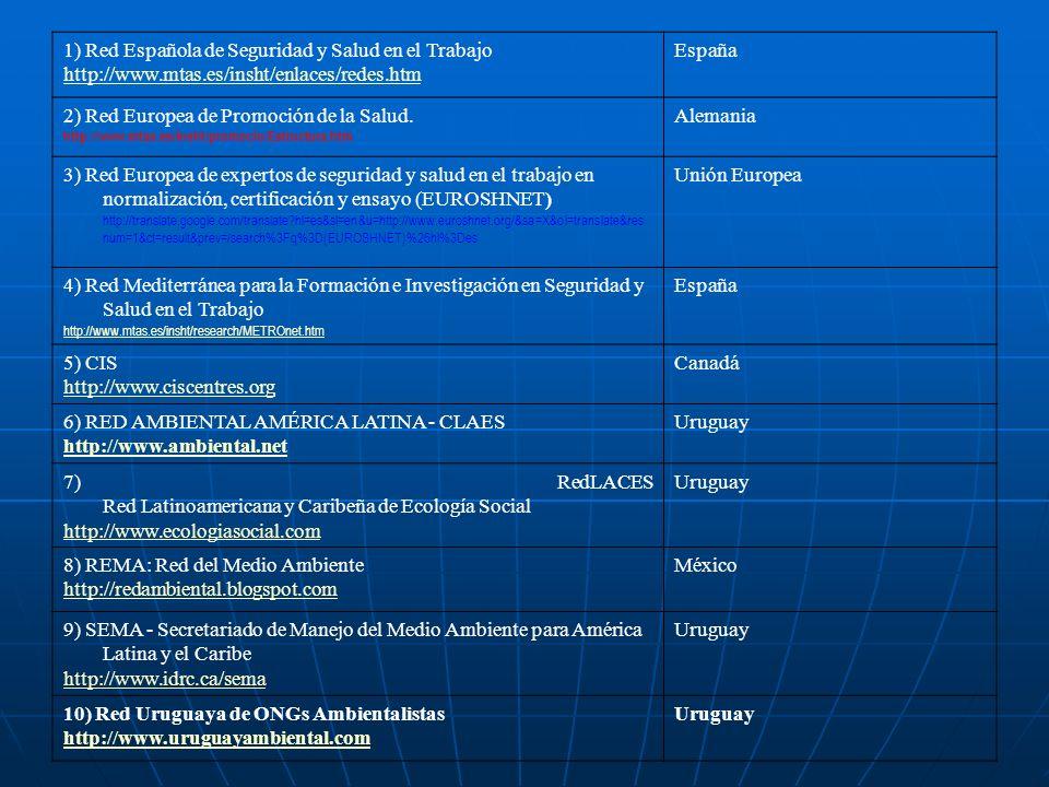 1) Red Española de Seguridad y Salud en el Trabajo http://www.mtas.es/insht/enlaces/redes.htm España 2) Red Europea de Promoción de la Salud. http://w