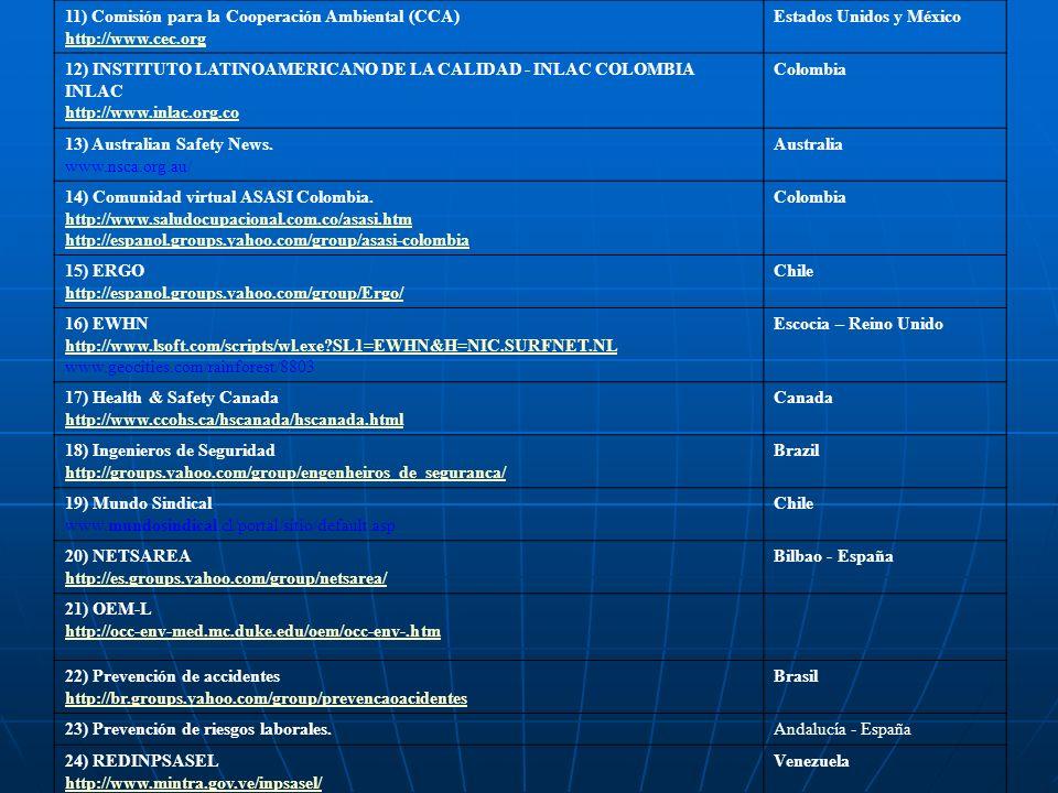 11) Comisión para la Cooperación Ambiental (CCA) http://www.cec.org Estados Unidos y México 12) INSTITUTO LATINOAMERICANO DE LA CALIDAD - INLAC COLOMB