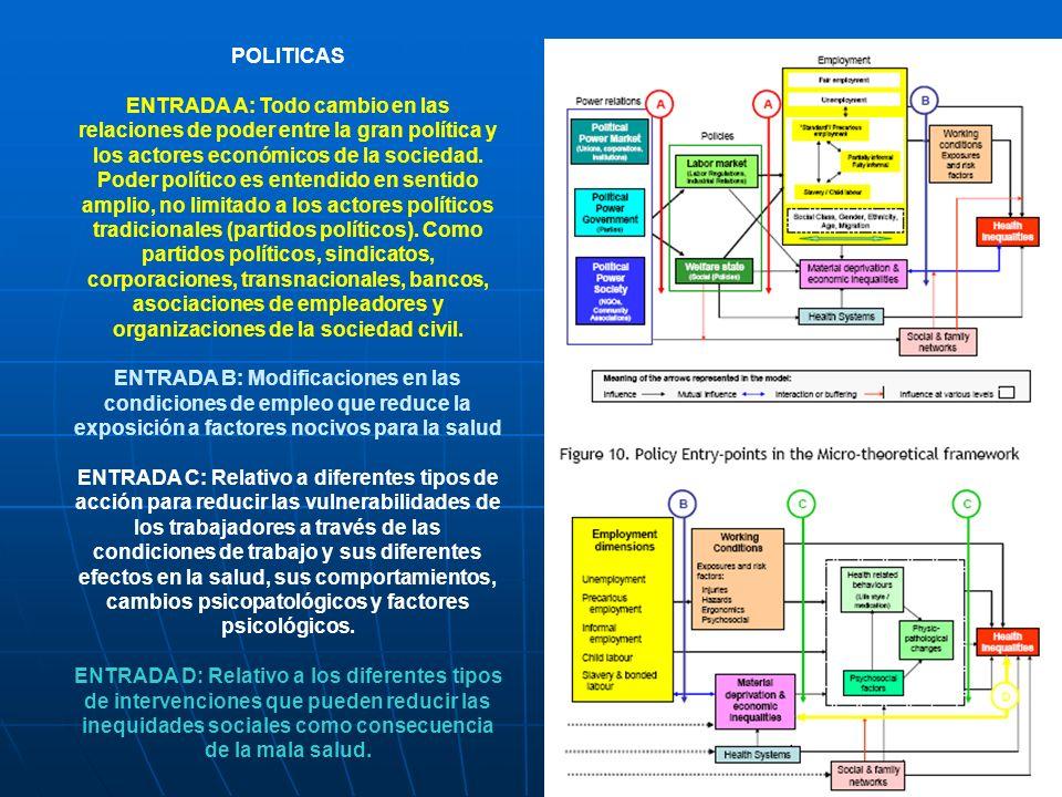 POLITICAS ENTRADA A: Todo cambio en las relaciones de poder entre la gran política y los actores económicos de la sociedad. Poder político es entendid
