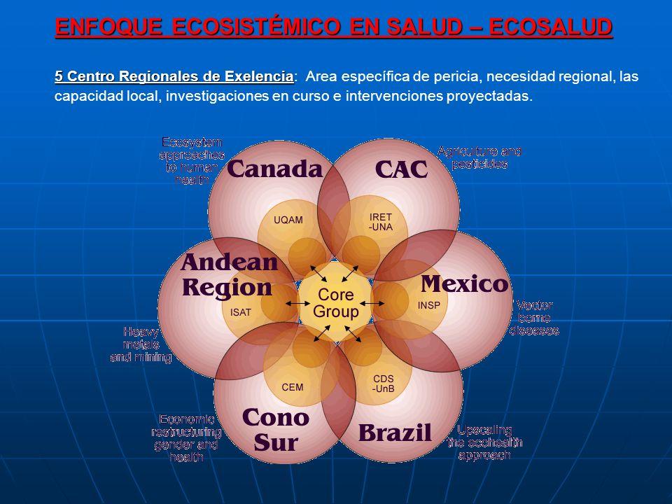 ENFOQUE ECOSISTÉMICO EN SALUD – ECOSALUD 5 Centro Regionales de Exelencia 5 Centro Regionales de Exelencia: Area específica de pericia, necesidad regi