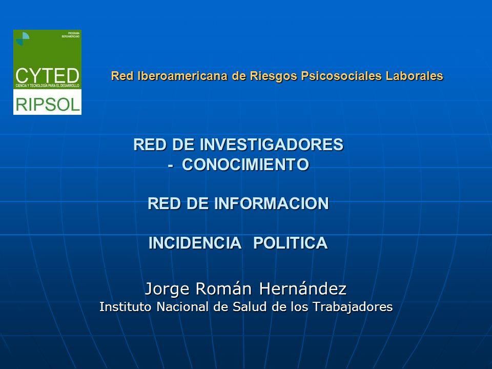 Jorge Román Hernández Instituto Nacional de Salud de los Trabajadores Red Iberoamericana de Riesgos Psicosociales Laborales RED DE INVESTIGADORES - CO