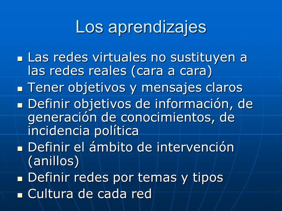Los aprendizajes Las redes virtuales no sustituyen a las redes reales (cara a cara) Las redes virtuales no sustituyen a las redes reales (cara a cara)